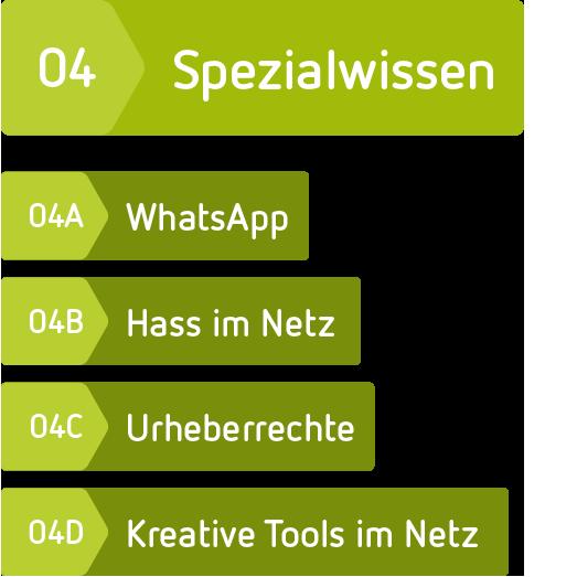 04-uebersicht