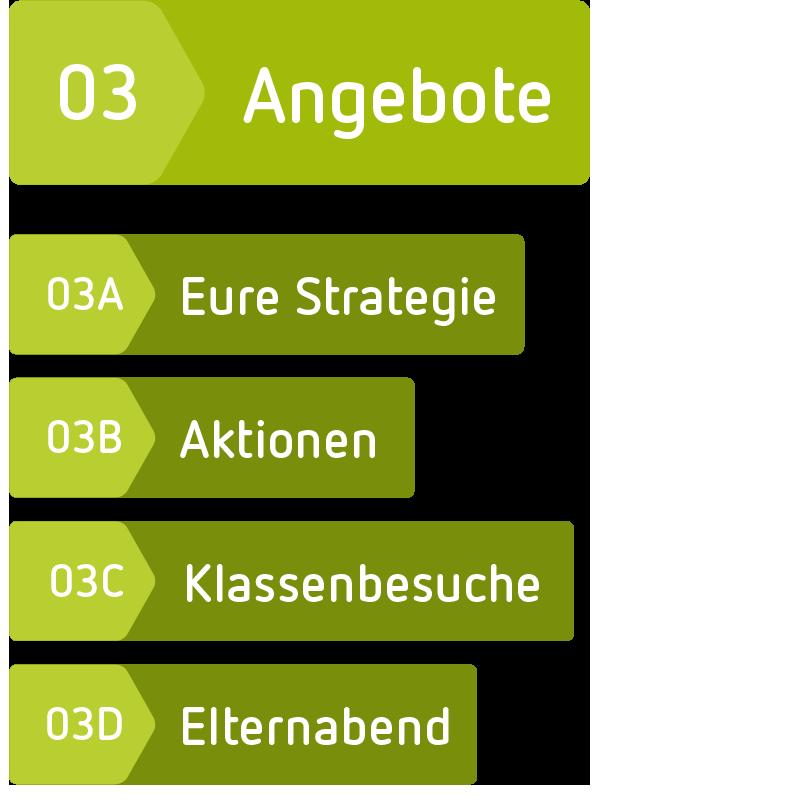 2021-uebersicht-03